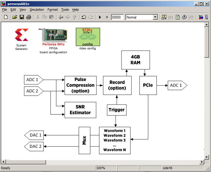 Cognitive Radar Reference Design can be edited in Simulink