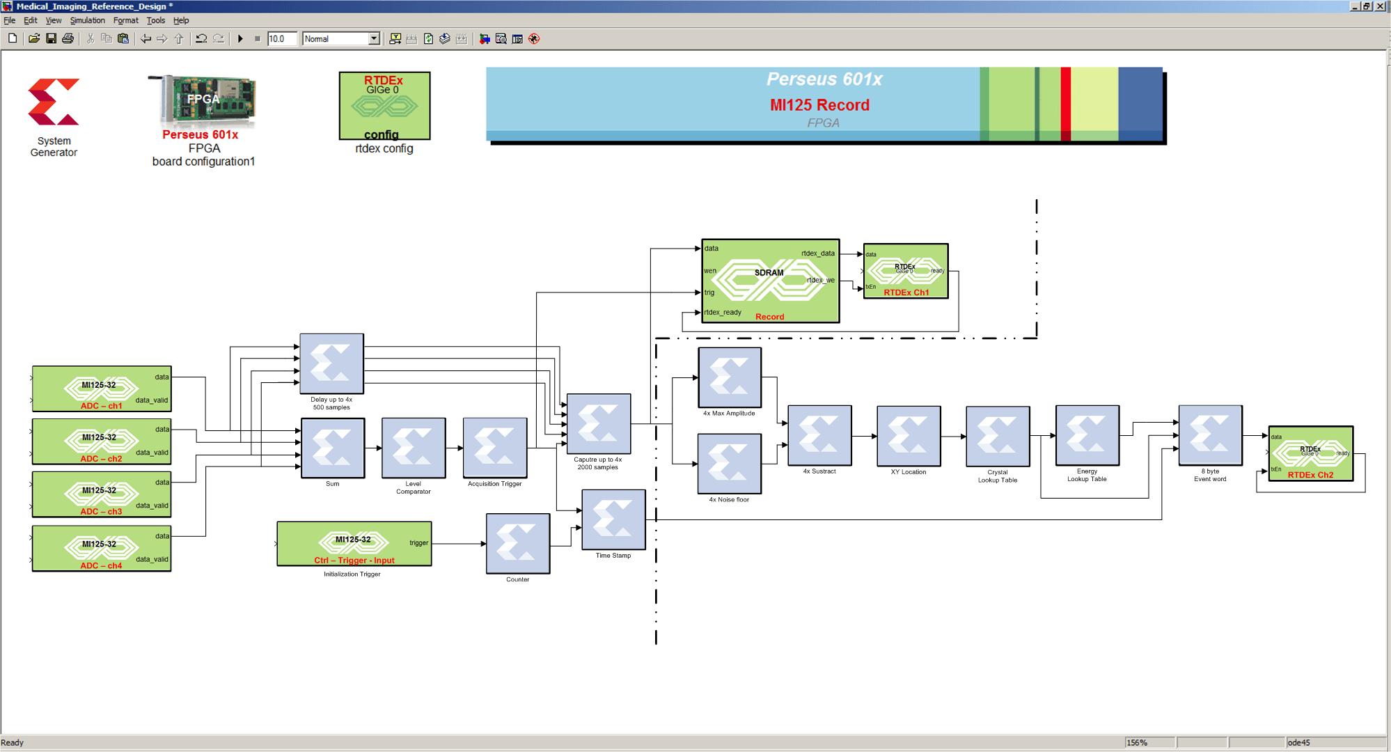 Reference Design Customization