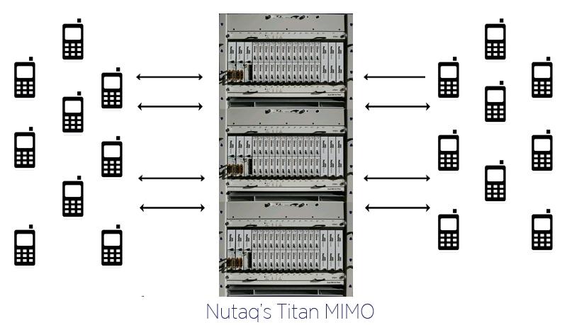 titanmimo-spawar